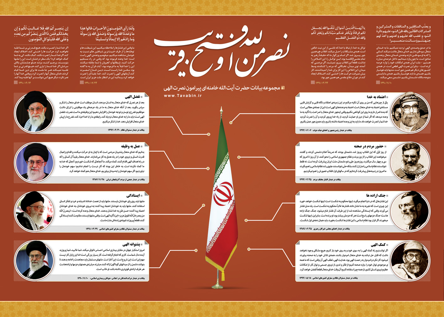 http://tavabin.ir/wp-content/uploads/2013/12/info-nosratelahi1.jpg